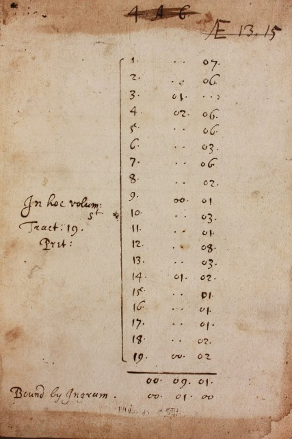 Contents list for an item bound by Ingram (Balliol College Library shelfmark 910 e 3) (Photograph by Lucy Kelsall)
