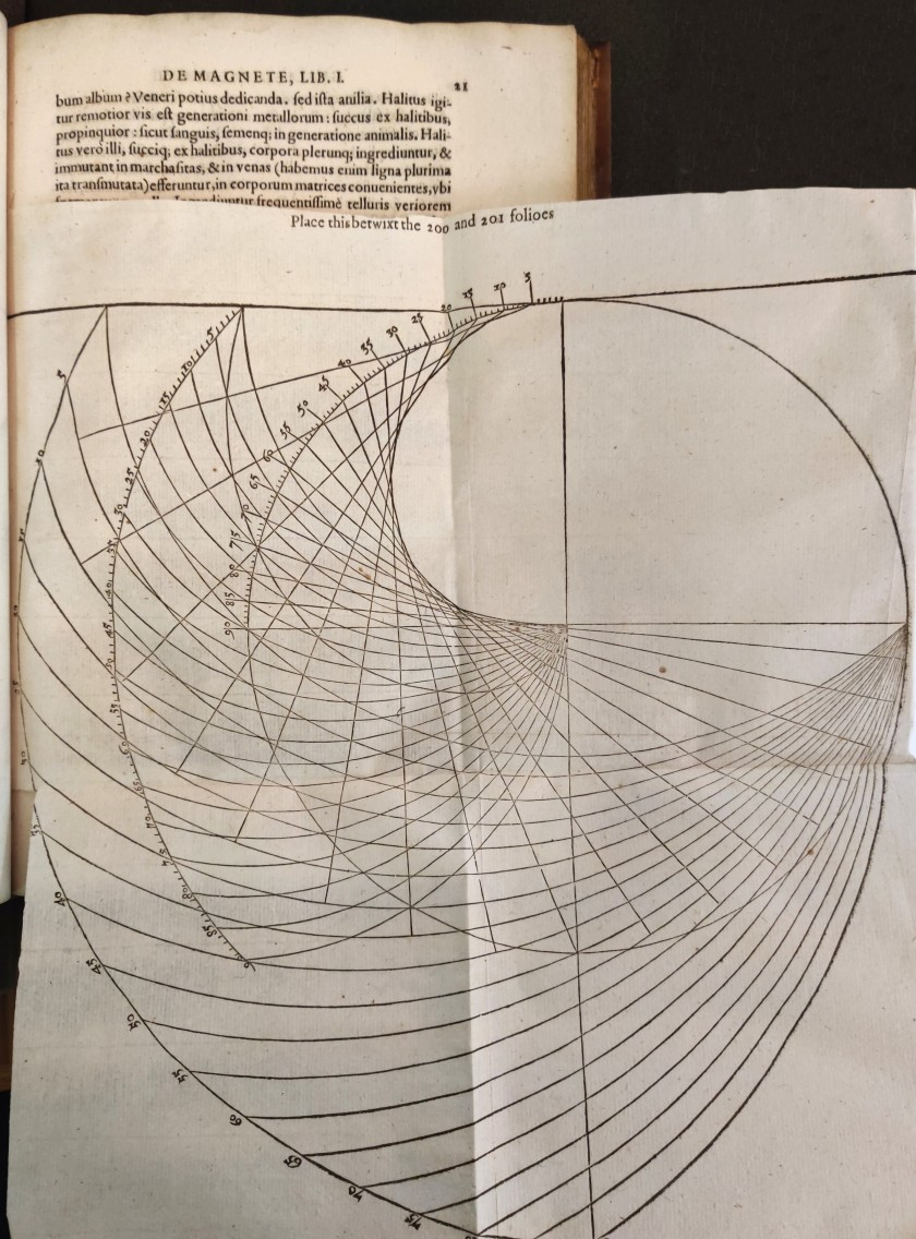 Folding plate with diagram to help sailors determine latitude